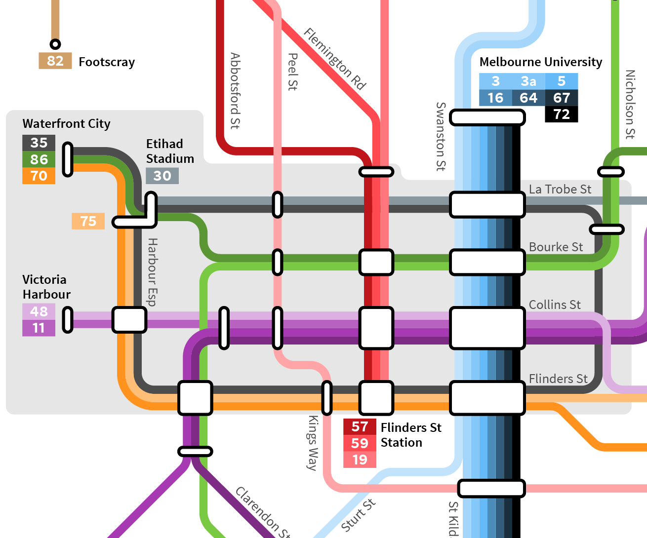 Melbourne tram map Maps by Philip Mallis