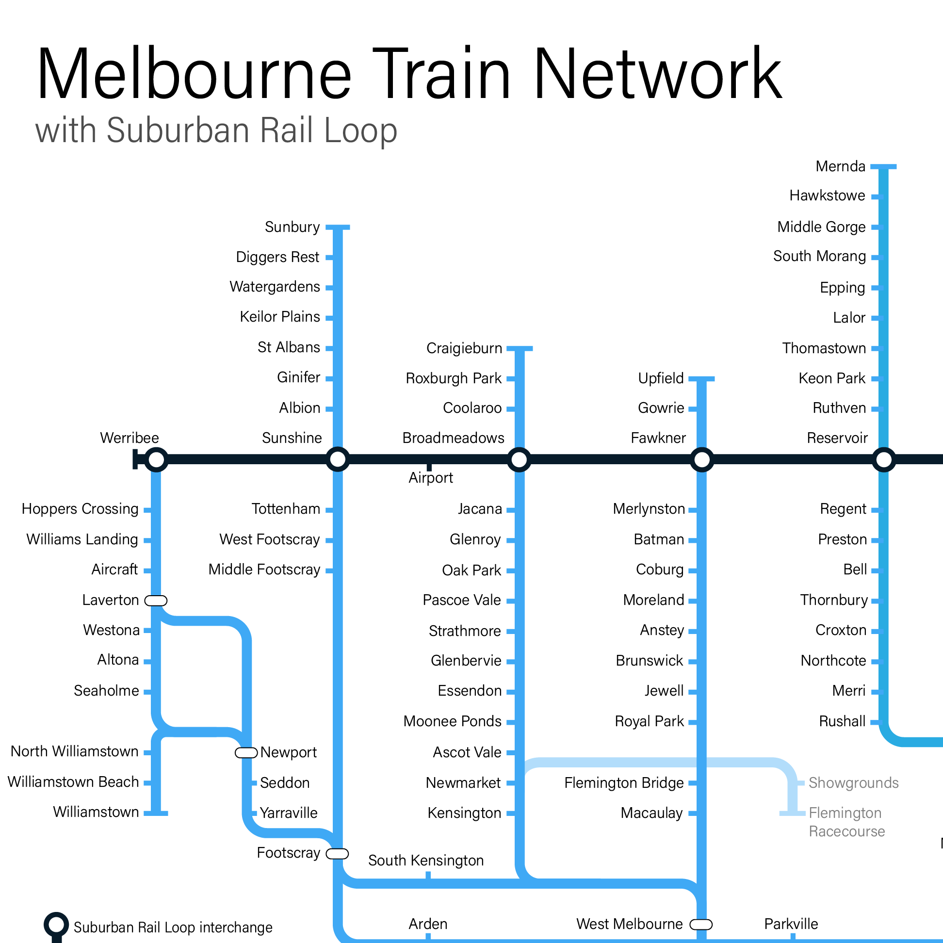Melbourne train map with Suburban Rail Loop – Maps by Philip Mallis